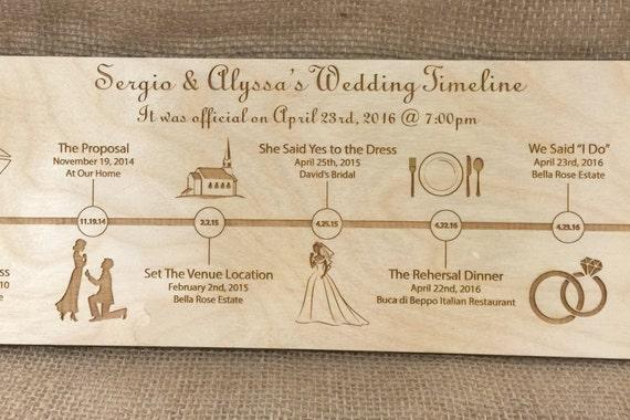 Wedding Timeline Gift Plaque, Wedding Wall Decor Time Frame, Wedding ...