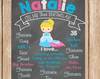 Cinderella Birthday Milestone Chalkboard