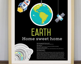 Earth poster, infographic, planets, science art, educational poster, kids room decor
