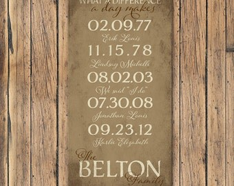 Personalized Important Dates Wood Sign With Family Name, Birth Dates & Established Date, Anniversary Sign, What A Difference A Day Makes