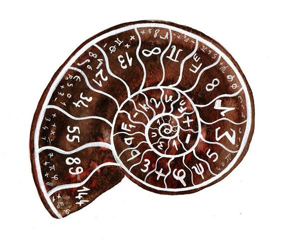 Fibonacci Zahlen Liste