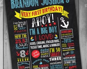 First Birthday Poster Chalkboard Birthday Sign 1st Birthday Boy Chalkboard Boy Milestone Ahoy Birthday Nautical Birthday Little Sailor