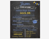 High School Graduation Chalkboard printable DIY customizable grad chalk board Graduation Party Decoration