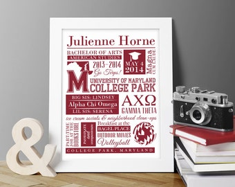 Graduation Gift, College Grad Gift, Custom Timeline Sign Poster Typography Print w. Personalized Wording, Fraternity, Sorority Unique Gift
