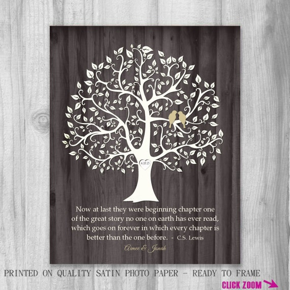 Personalized Wedding Gift Print Marriage C.S. Lewis Customized Art ...