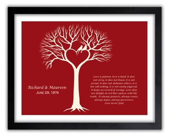 40 Wedding Anniversary Gift For Husband : Gift For Him - Husband - Boyfriend - Ruby Anniversary Gift - Wedding ...