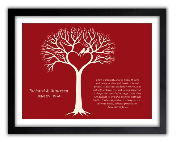 What Gift For 40th Wedding Anniversary: Love Art Valentines Day Gift Gift For Him Husband