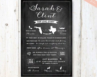 Personalized 30th Anniversary gift chalkboard sign - Custom love story sign - Important date board - 30th anniversary gift - DIGITAL file!