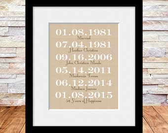 "Parents Anniversary Gift, Important Dates Print, Memorable Family Dates, ""What A Difference A Day Makes"", Special Dates Print,"