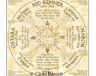 The Wheel of the Year - Greetings Card - Pagan, Wiccan, Heathen, Druid