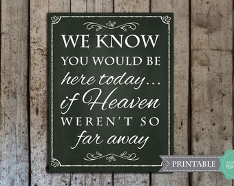 In Loving Memory Wedding Sign - If heaven weren't so far away wedding sign - PRINTABLE PDF