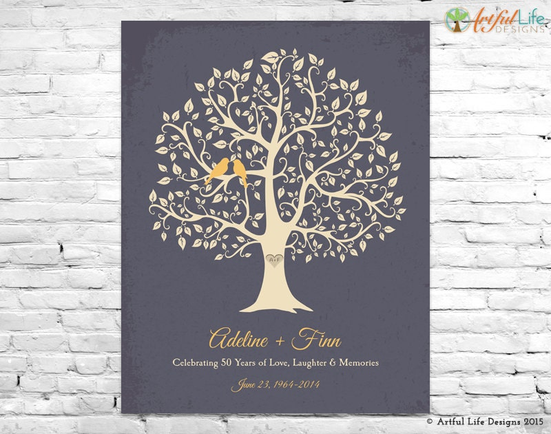 Personalised 50th Wedding Anniversary Gifts: Personalized 50th ANNIVERSARY GIFT Idea GOLDEN Wedding