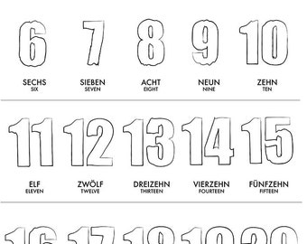 Times table poster | Etsy