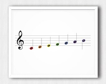 Music Notes to Colours - Poster