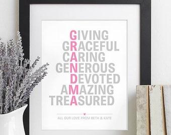 great christmas gifts for grandma and grandpa nemetas