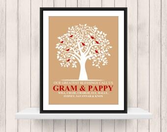 Grandparents  Print -  Grandparent Gift - Family Tree Print - Family Tree Print