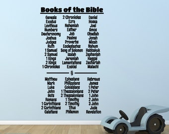 Books of the Bible Wall Decal - Bible Wall Decal - Scripture Decal - Wall Decal - Chritian Decoration - Old and New Testament - Bible Wall