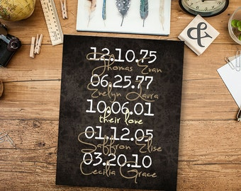 Customized Digital Print 16x20 8x10 DATES TO REMEMBER Chalkboard Rustic Doily Vintage Family Birth Marriage High Res Print Sign Wall Decor