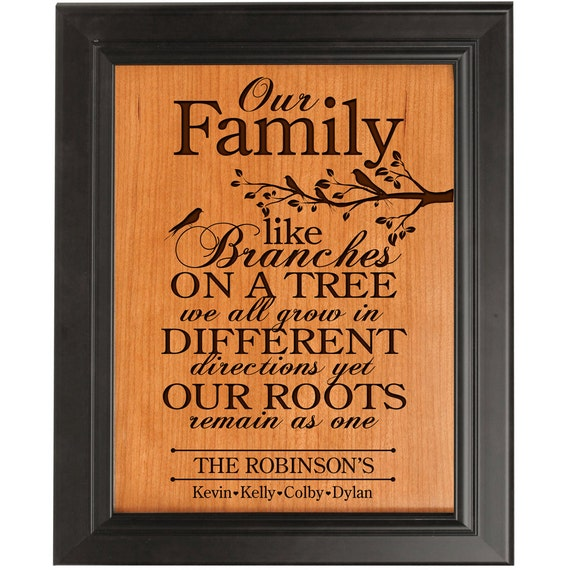 Personalized 50th anniversary gift40th anniversary by for Family tree gifts personalized