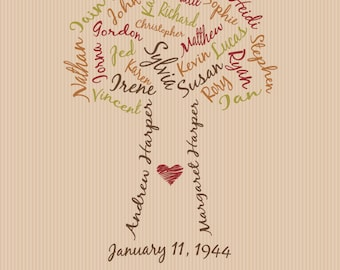 Custom Family Tree, Typography 11x14, Digital Print