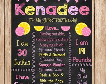 Lemonade Birthday Chalkboard