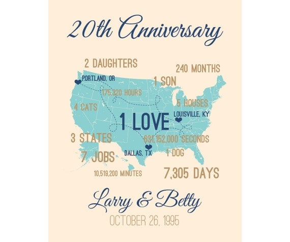 Traditional 20th Wedding Anniversary Gifts: 20th Anniversary Gift For Parents Anniversary Gift By