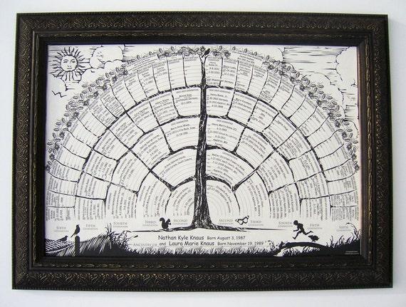 Blank family tree charts to handwrite genealogy ancestors, get 2 per order, gift idea children men women babies grandparents parents in-laws