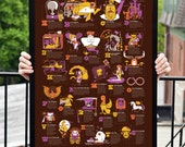 Mythical Creatures Alphabet Kids Poster