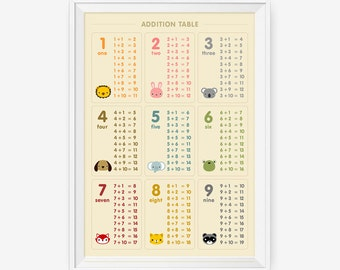 Addition Table Number Wall Art Poster, Nursery Art, Animal Children Room Decor, Classroom Decor