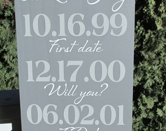 Custom date sign personalized with important dates - personalized - custom wood sign in colors of your choice