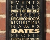 CUSTOMIZABLE Transit Subway Scroll Vintage Style Wall Plaque / Sign Decorative & Custom