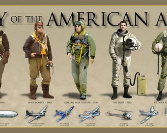 History Of The American Aviator Print Poster