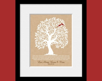 Thank You Gift for an Aunt and Uncle, Quote for Aunt and Uncle, Personalized Family Tree for Aunt and Uncle, Aunt and Uncle Poem
