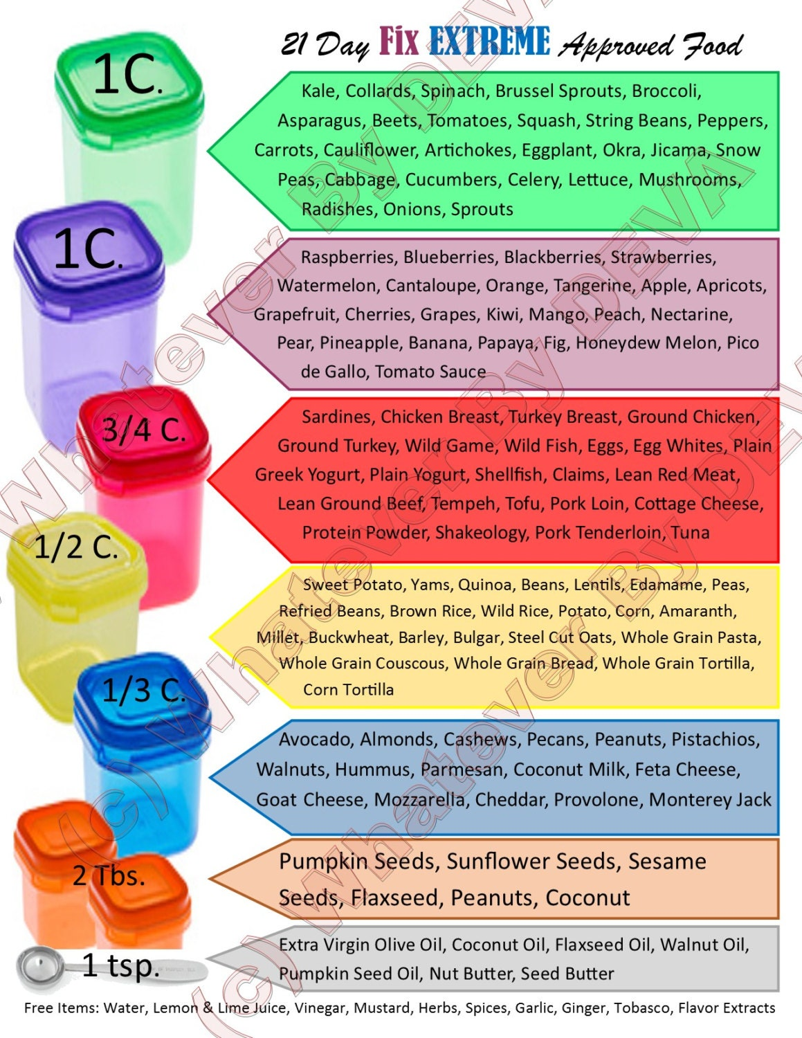 21 Day Fix Extreme Shopping List by WhateverByDEVA on Etsy