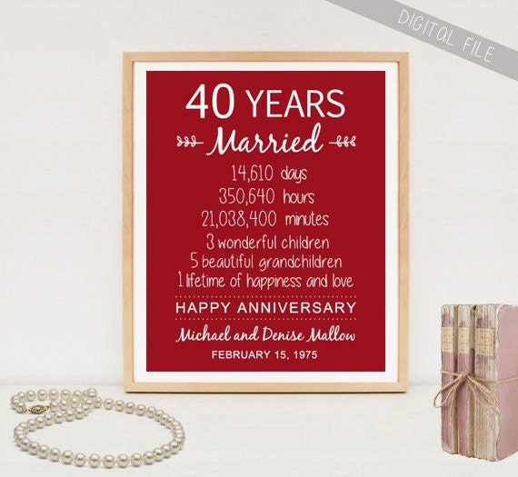 65 Year Wedding Anniversary Gifts