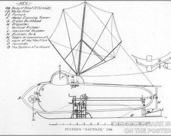 24x36 Poster; Fulton Nautilus Submarine
