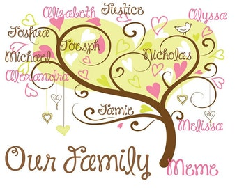 Personalized Family Blanket for Family Tree Blanket, Family Reunion, Family Name Blanket