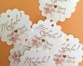 Custom tags for Liz