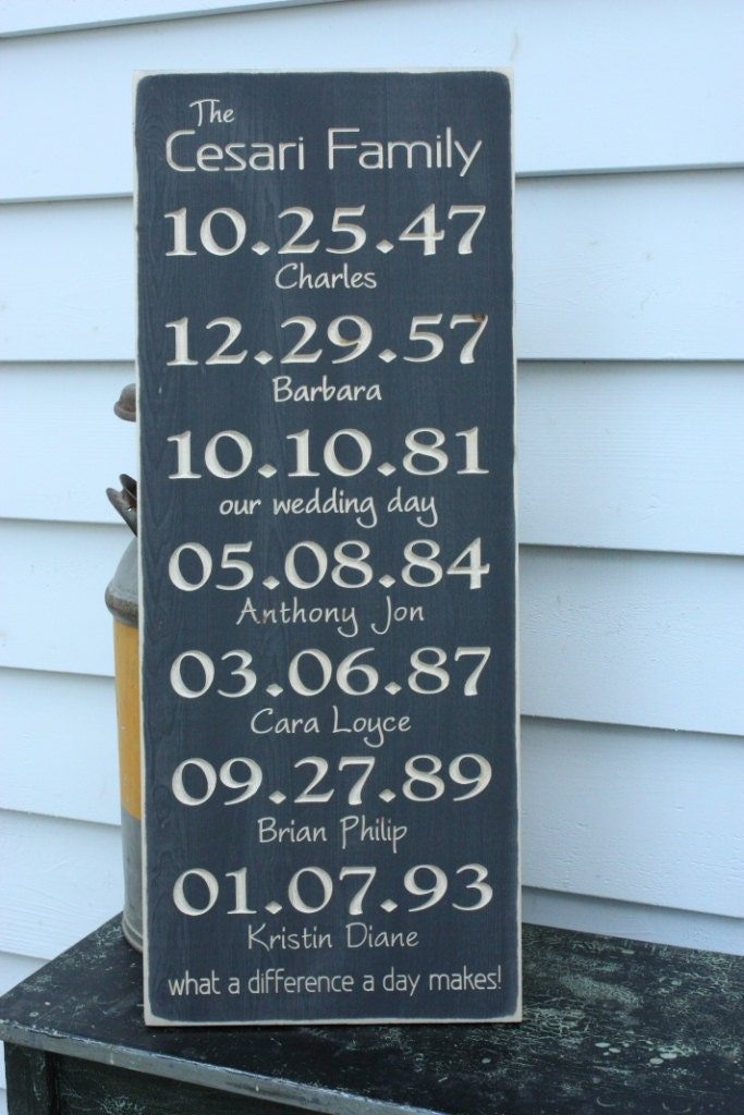 Family Date Story Important Dates Carved Wooden Sign