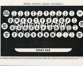 TWO Typing Charts Vintage 1940s High Res DIGITAL IMAGE Keyboard and Hands Positions Black White Graphic Letters Numbers Keyboard Typewriter
