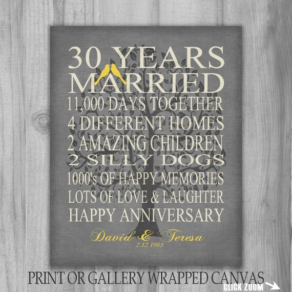 30 Year Anniversary Family Tree Birds Gift Personalized