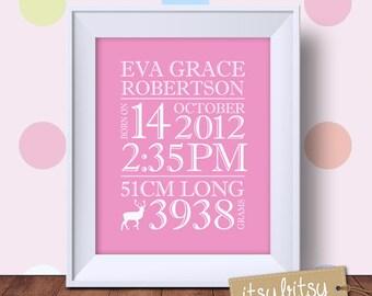 Personalized birth print, baby name art, birth announcement wall art, baby birth details, nursery subway art, baby birth stats art