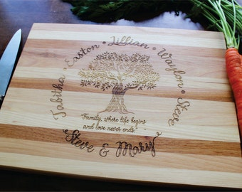 Fathers Day Gift, Personalized Cutting Board, Family Tree, Names, Wedding, Anniversary, Housewarming, Established Date, Kitchen Decor