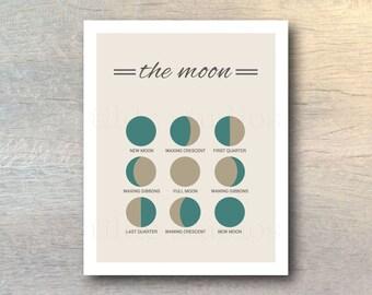 Phases of the Moon Art Print - wall art, home decor, bedroom decor, gift idea, luna print poster