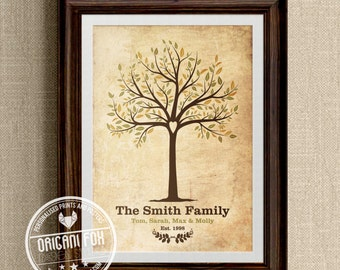 Personalised Family Tree Print / Poster - Add your names & year - Custom Gift - Wall Art Illustration