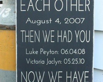 First We Had You Family Date Subway Sign - 12x20 Carved Engraved Handpainted Rustic Wooden Sign