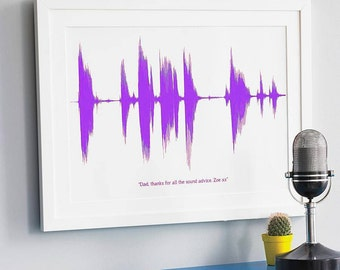 Sound wave print etsy negle Images