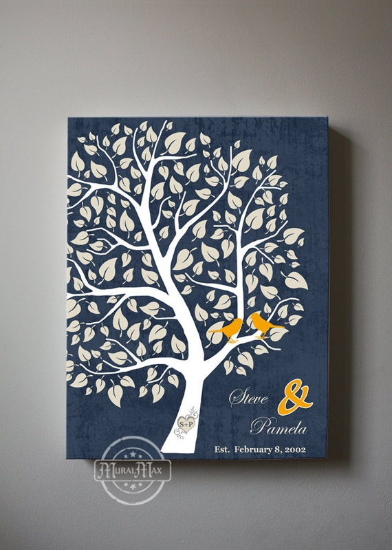 Personalized Family Tree Canvas Wall Art Home Decor