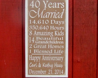 Personalized Anniversary Sign Customizable Wood Sign Anniversary Gift Wooden Sign Family Date Sign