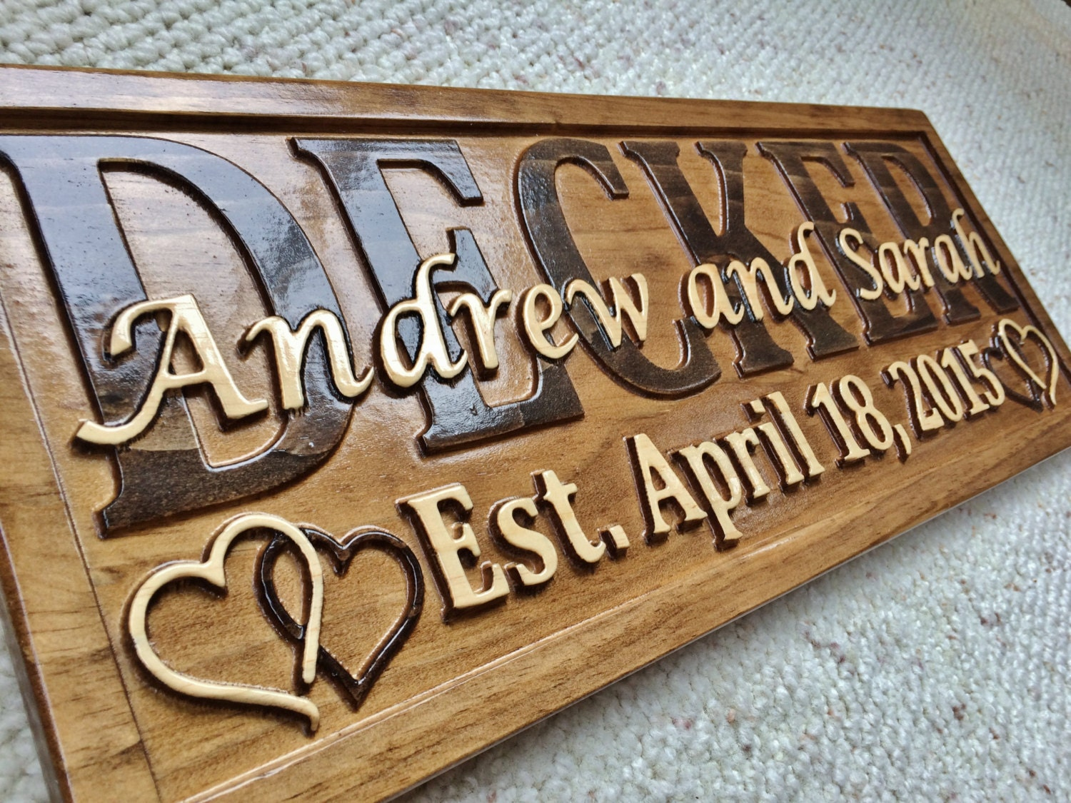 Wedding Gift Personalised: Personalized Wedding Gift Last Name Established By